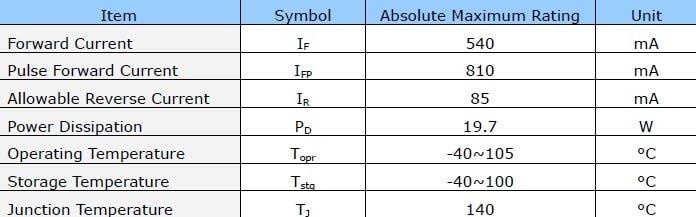Esempio datasheet