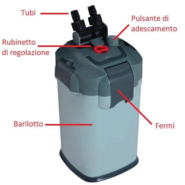 Esempio filtro esterno acquario
