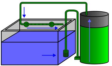 Schema base filtro acquario