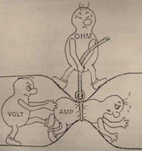 Rappresentazione Legge di Ohm