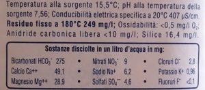 Etichetta di un'acqua in bottiglia